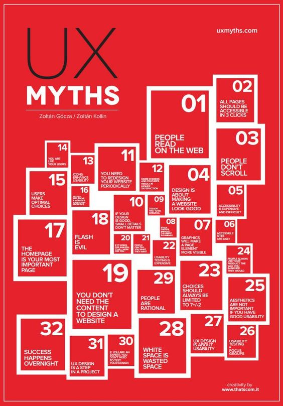 UX Myths Infographic